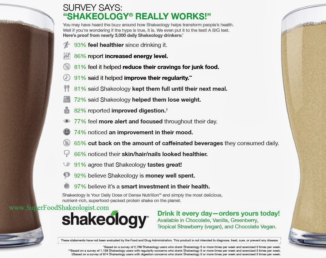 Fix Approved Shakeology Brownie